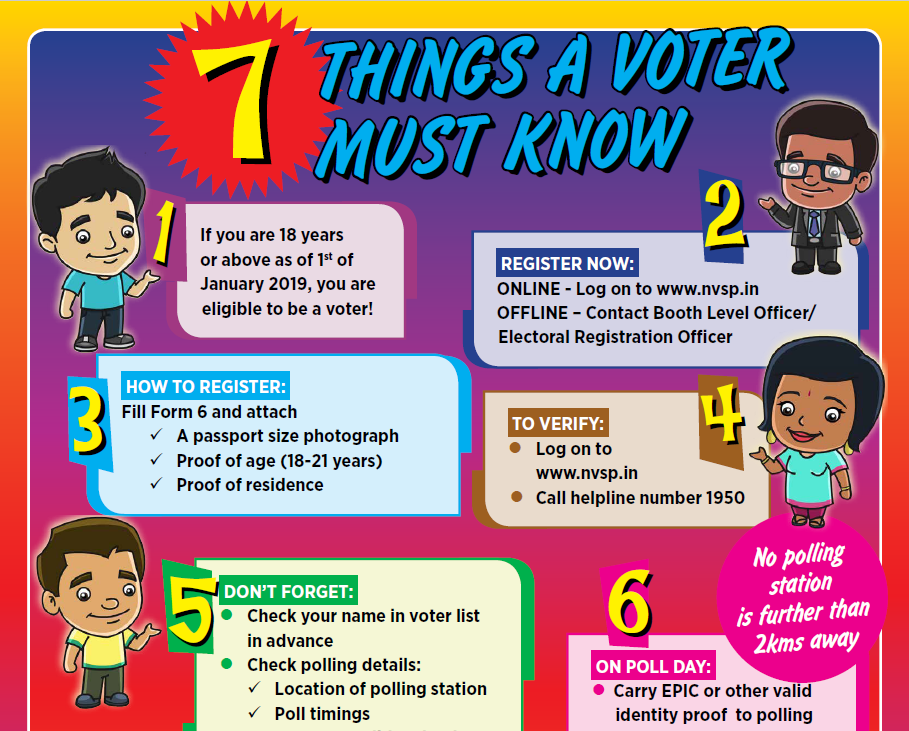 7 things a Voter must know