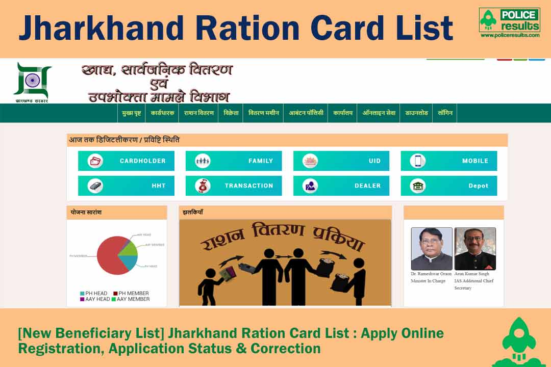 Jharkhand Ration card 2020 apply Online List Correction and status