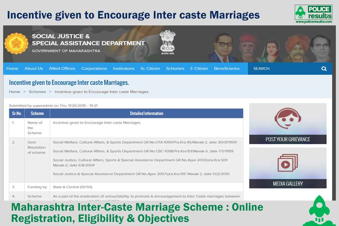 Maharashtra Inter-Caste Marriage Scheme 2020 : Online Registration, Eligibility & Objectives