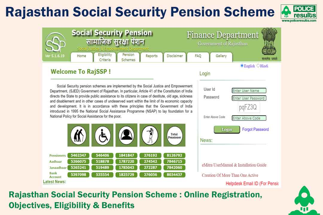 Rajasthan Social Security Pension Scheme 2020 : Online Registration, Objectives, Eligibility & Benefits
