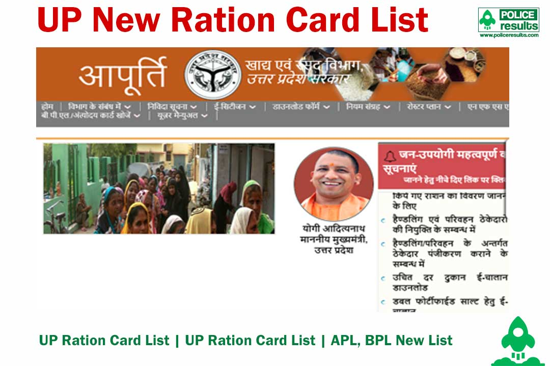 {New} UP Ration Card List 2020 | UP Ration Card List | APL, BPL New List