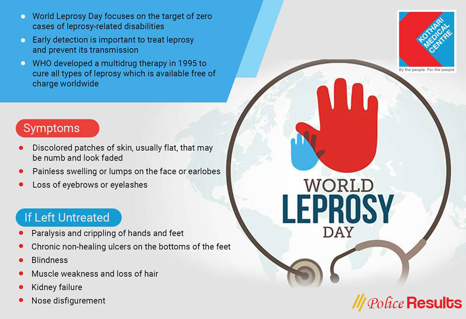 World-Leprosy-Day-2020-Date,-Theme-and-Awareness-Program